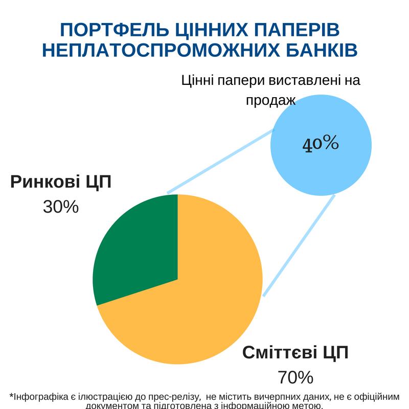 Кредит на недвижимость украина 2019